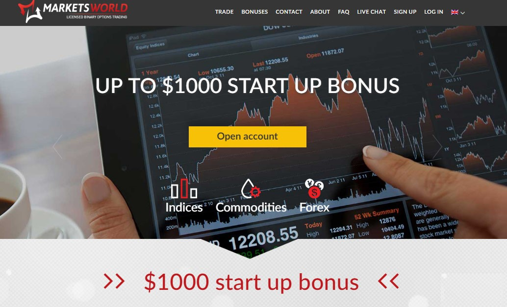 Binary options world markets